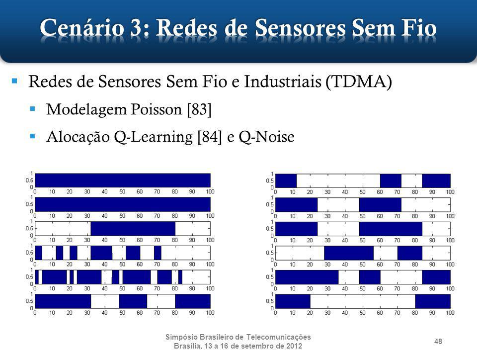 Cenário 3: Redes de Sensores Sem Fio