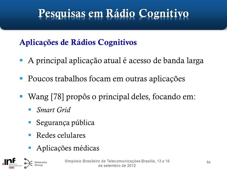 Pesquisas em Rádio Cognitivo