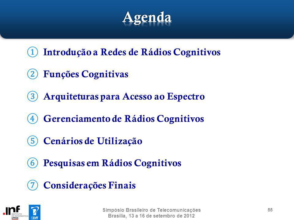 Agenda Introdução a Redes de Rádios Cognitivos Funções Cognitivas