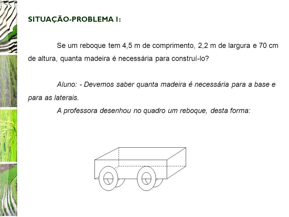 SITUAÇÃO-PROBLEMA 1: Se um reboque tem 4,5 m de comprimento, 2,2 m de largura e 70 cm de altura, quanta madeira é necessária para construí-lo
