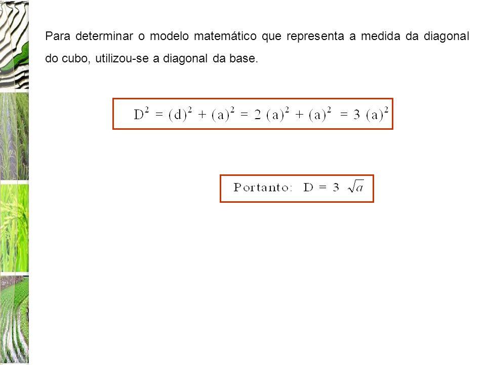 Para determinar o modelo matemático que representa a medida da diagonal do cubo, utilizou-se a diagonal da base.
