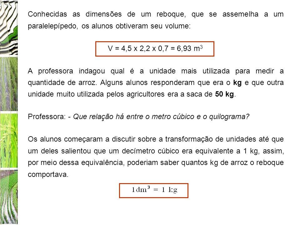 Conhecidas as dimensões de um reboque, que se assemelha a um paralelepípedo, os alunos obtiveram seu volume: