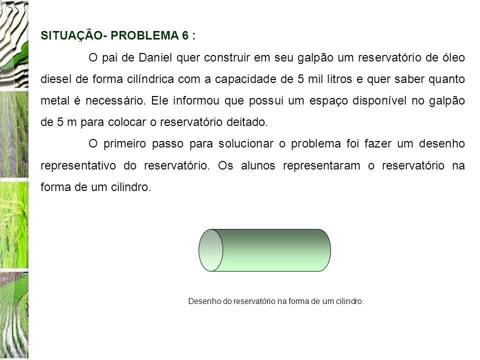SITUAÇÃO- PROBLEMA 6 :