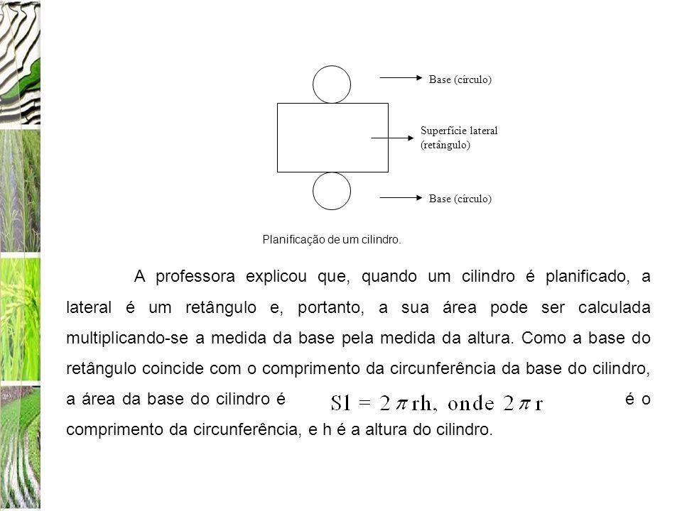 Base (círculo) Superfície lateral (retângulo) Planificação de um cilindro.