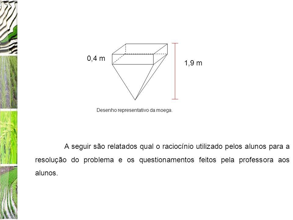 0,4 m 1,9 m. Desenho representativo da moega.
