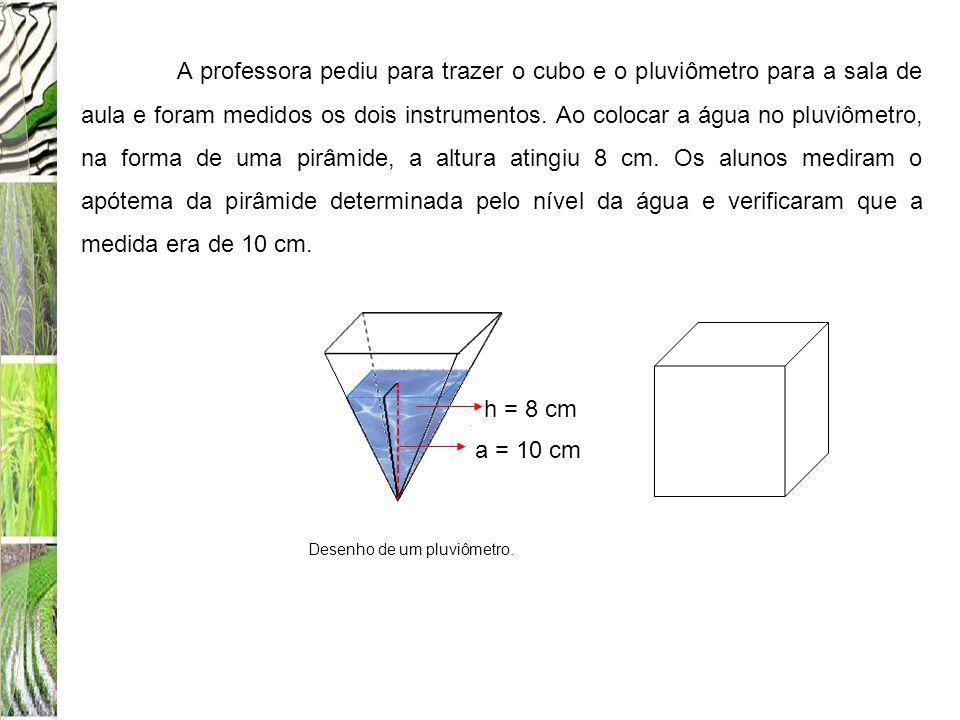 A professora pediu para trazer o cubo e o pluviômetro para a sala de aula e foram medidos os dois instrumentos. Ao colocar a água no pluviômetro, na forma de uma pirâmide, a altura atingiu 8 cm. Os alunos mediram o apótema da pirâmide determinada pelo nível da água e verificaram que a medida era de 10 cm.