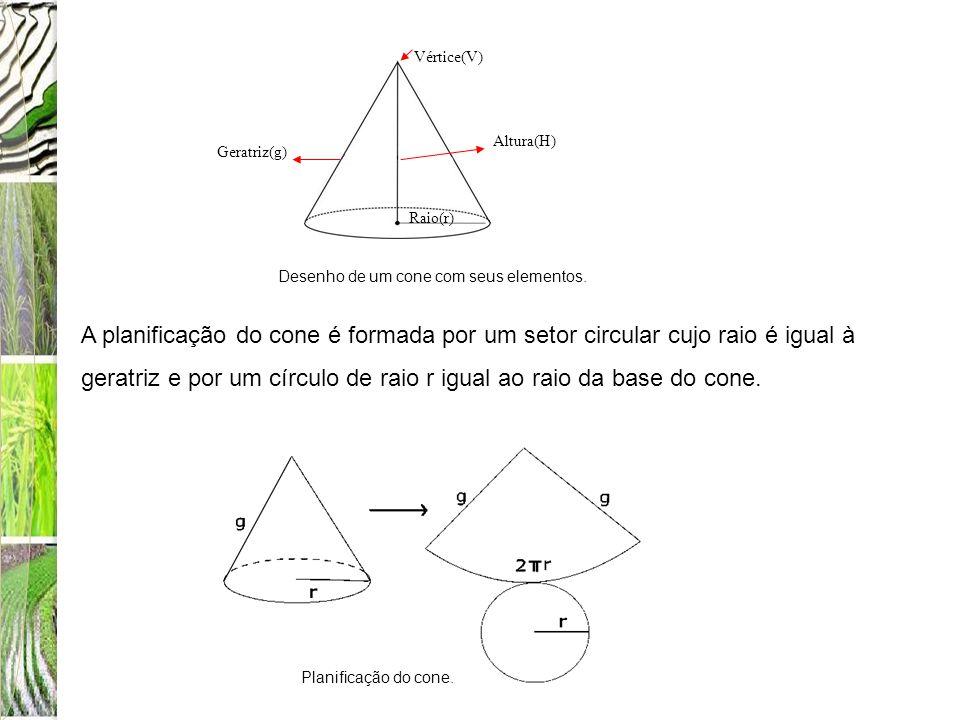 Altura(H) Vértice(V) Raio(r) Geratriz(g) Desenho de um cone com seus elementos.