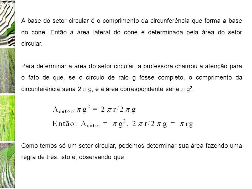 A base do setor circular é o comprimento da circunferência que forma a base do cone. Então a área lateral do cone é determinada pela área do setor circular.