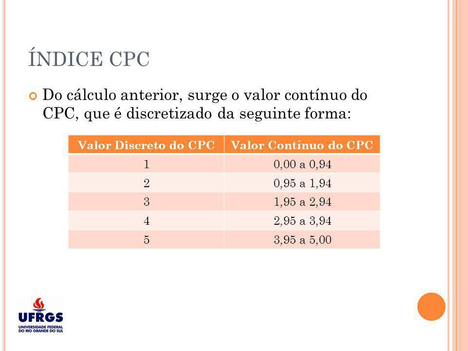 ÍNDICE CPC Do cálculo anterior, surge o valor contínuo do CPC, que é discretizado da seguinte forma: