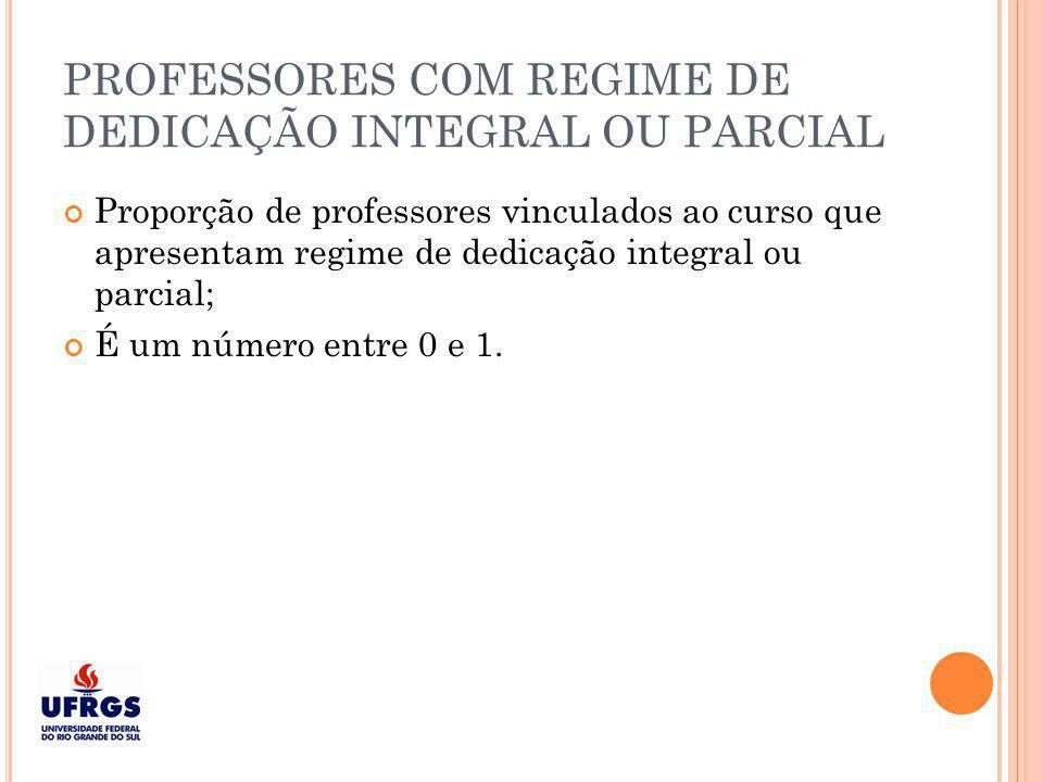 PROFESSORES COM REGIME DE DEDICAÇÃO INTEGRAL OU PARCIAL