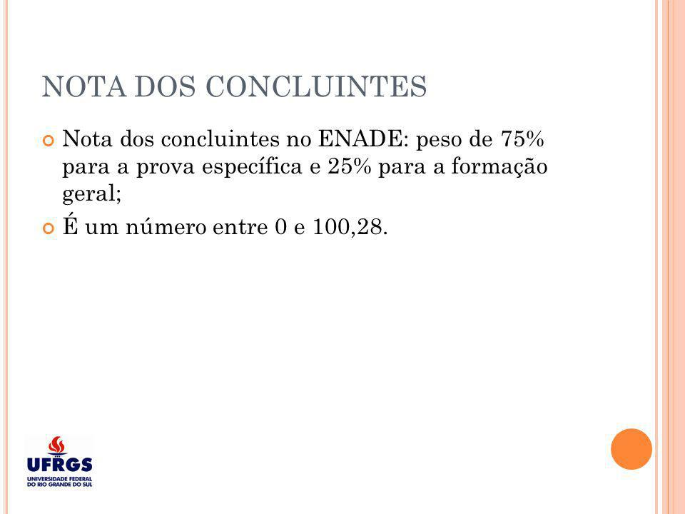 NOTA DOS CONCLUINTES Nota dos concluintes no ENADE: peso de 75% para a prova específica e 25% para a formação geral;