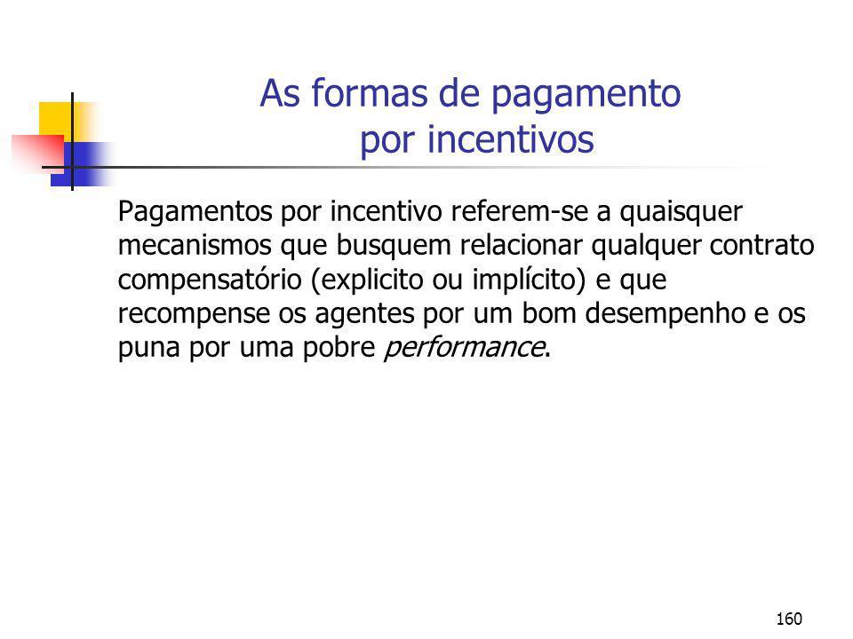 As formas de pagamento por incentivos