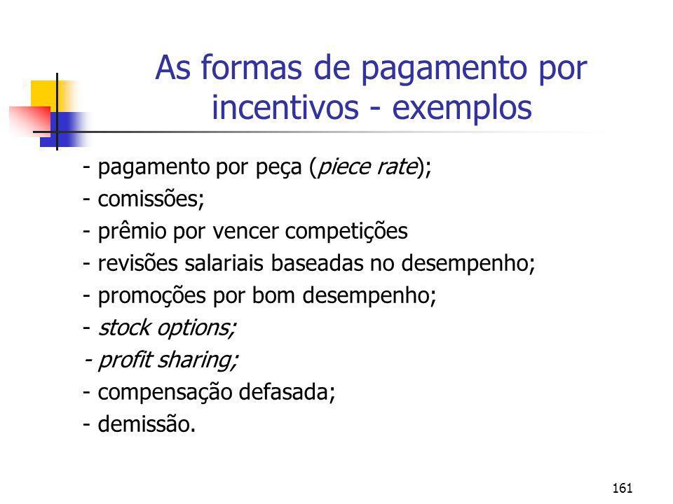 As formas de pagamento por incentivos - exemplos