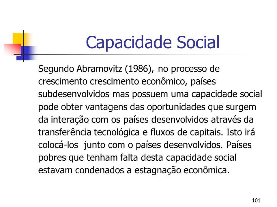 Capacidade Social