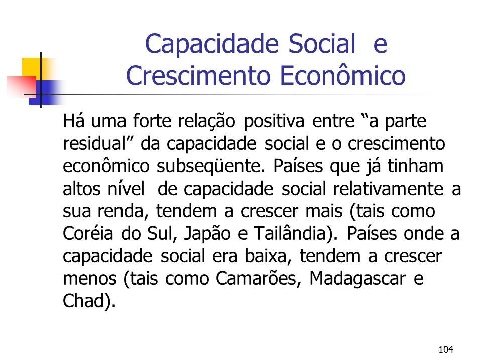 Capacidade Social e Crescimento Econômico