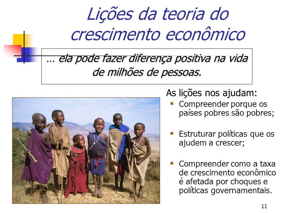 Lições da teoria do crescimento econômico