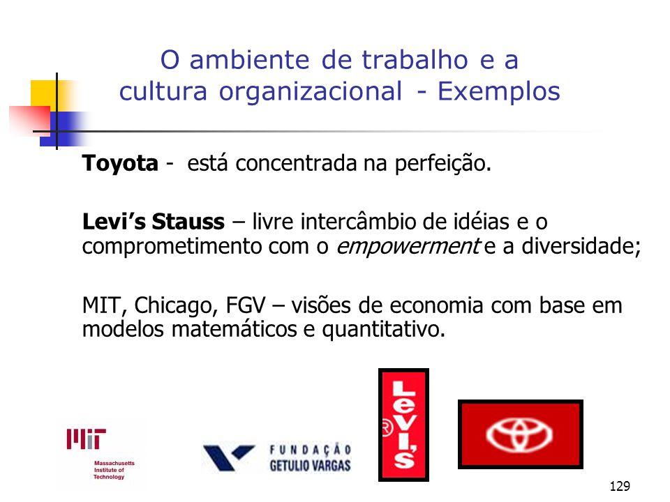 O ambiente de trabalho e a cultura organizacional - Exemplos