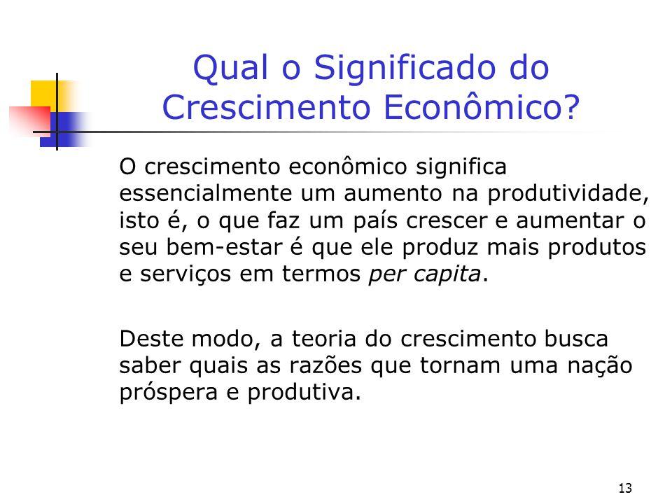 Qual o Significado do Crescimento Econômico