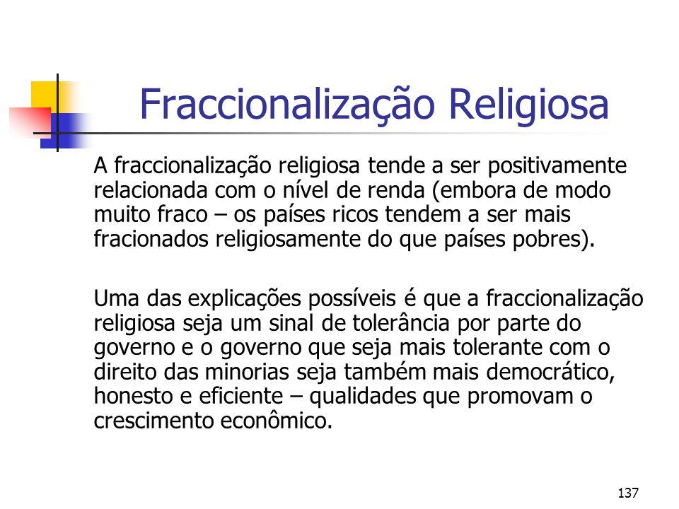Fraccionalização Religiosa