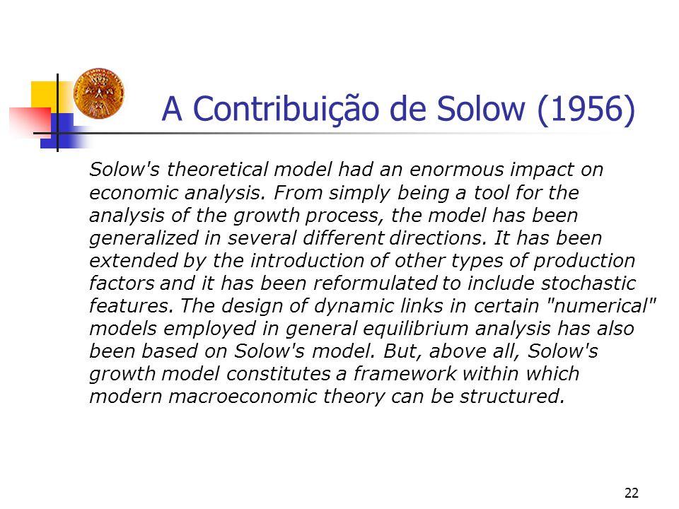 A Contribuição de Solow (1956)