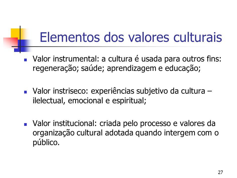 Elementos dos valores culturais