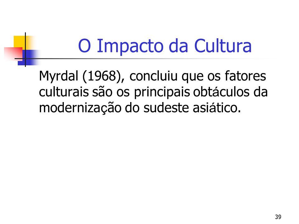 CULTURA E DESEMPENHO ECONÔMICO