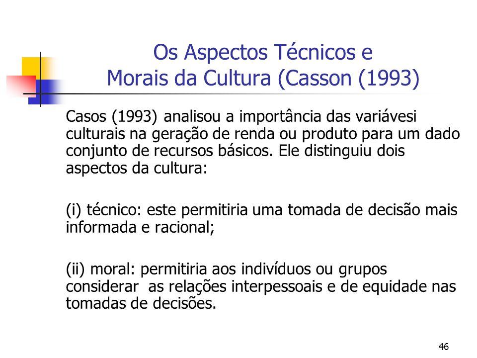 Os Aspectos Técnicos e Morais da Cultura (Casson (1993)