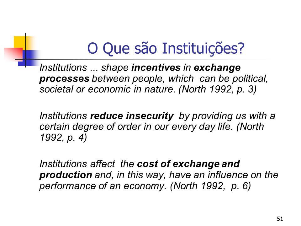 O Que são Instituições