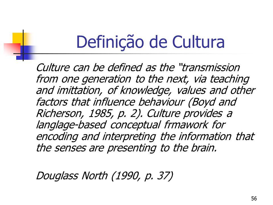 Definição de Cultura