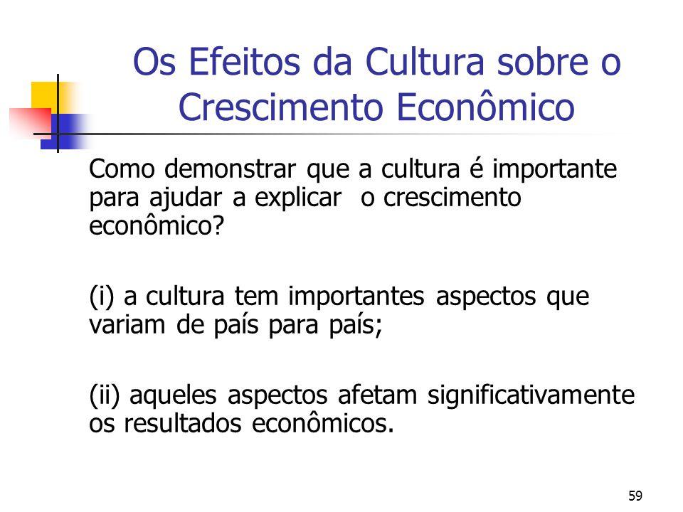Os Efeitos da Cultura sobre o Crescimento Econômico