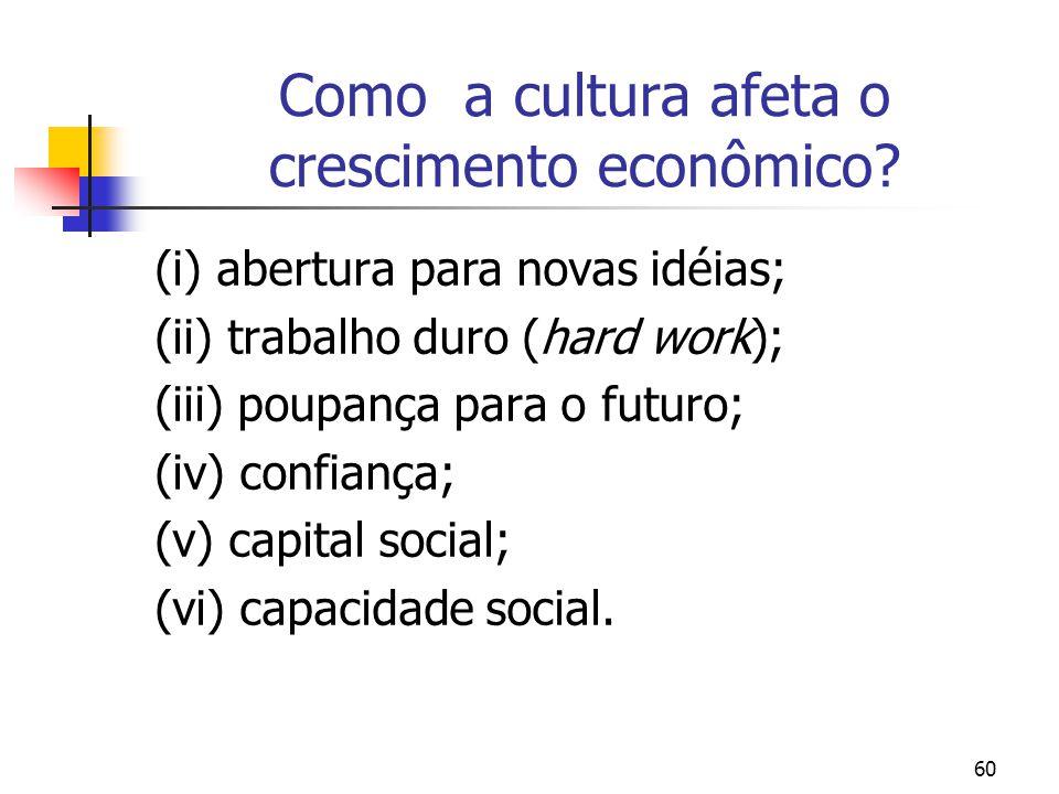 Como a cultura afeta o crescimento econômico