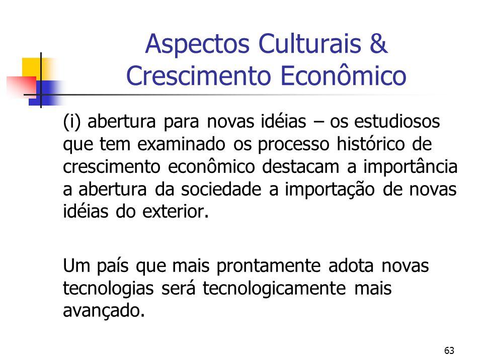 Aspectos Culturais & Crescimento Econômico