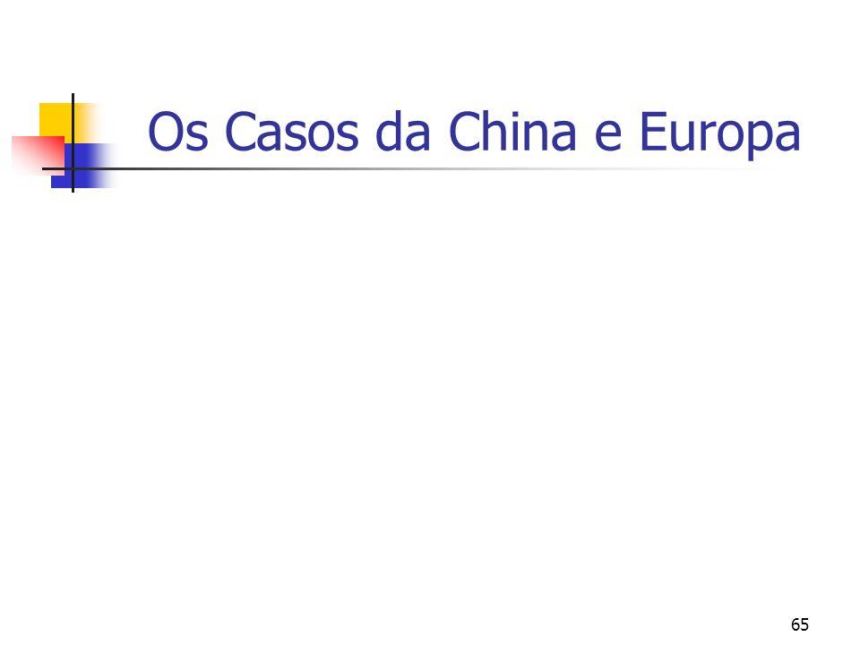 Os Casos da China e Europa