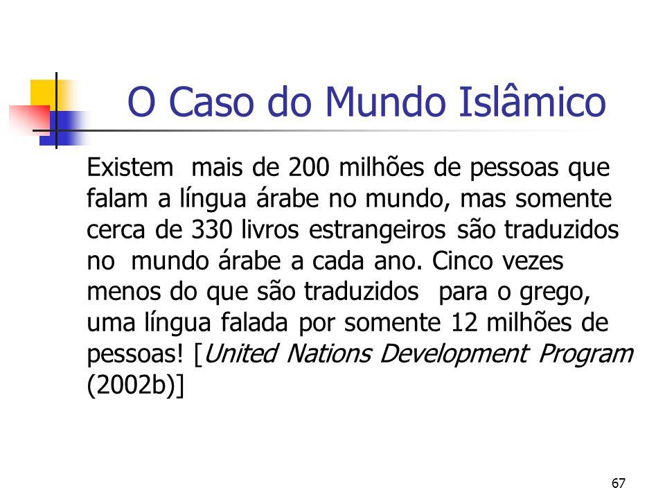 O Caso do Mundo Islâmico