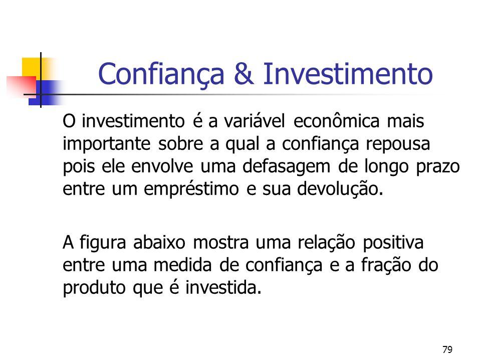 Confiança & Investimento