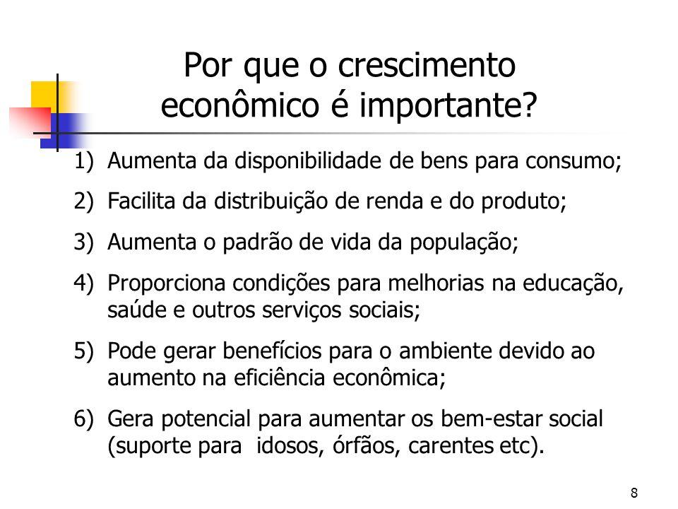 Por que o crescimento econômico é importante