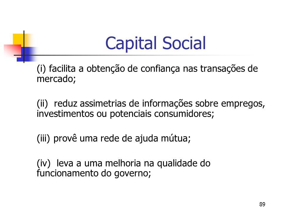 Capital Social (i) facilita a obtenção de confiança nas transações de mercado;