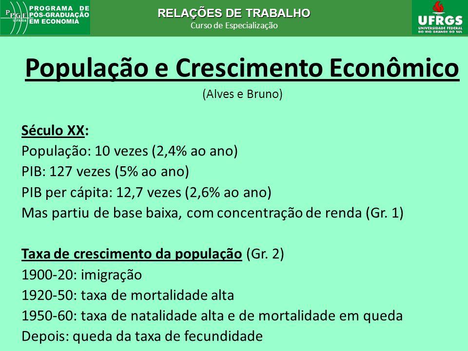 População e Crescimento Econômico