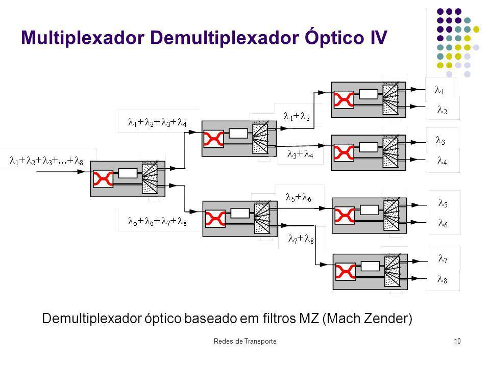 Multiplexador Demultiplexador Óptico IV