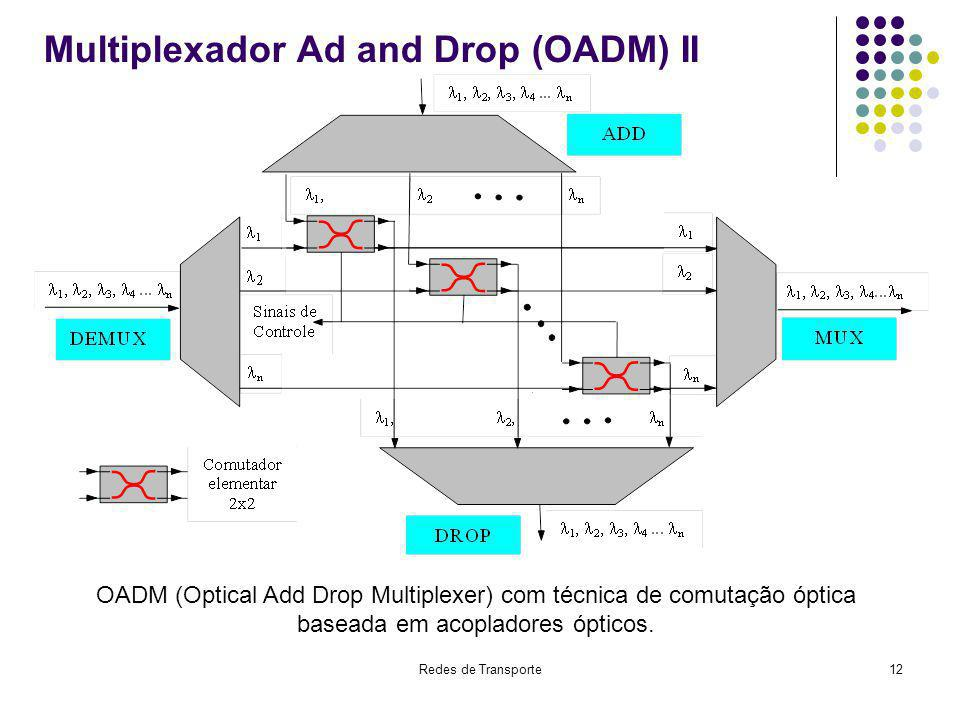 Multiplexador Ad and Drop (OADM) II