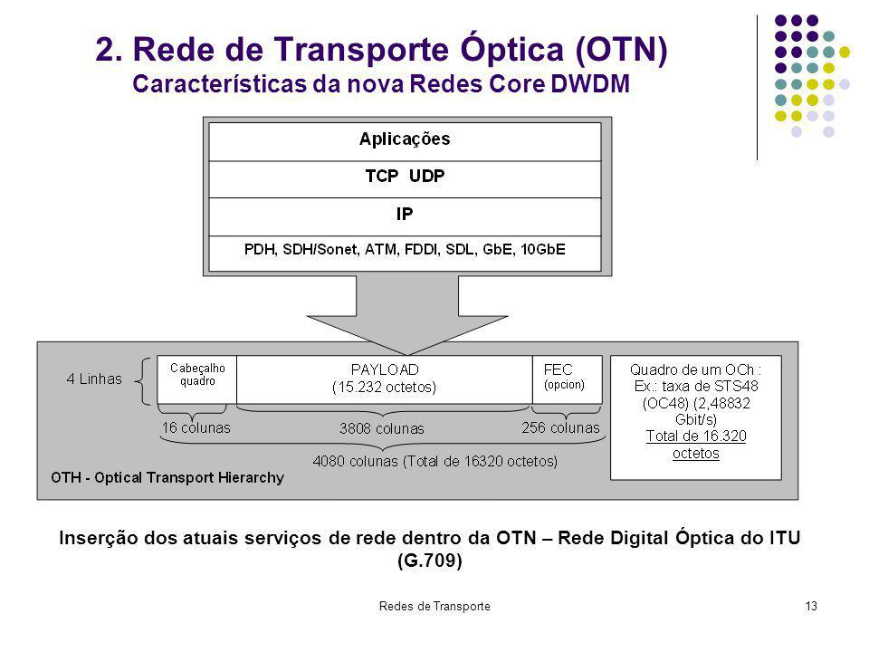 2. Rede de Transporte Óptica (OTN) Características da nova Redes Core DWDM