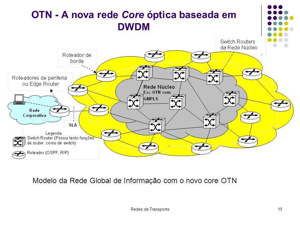 OTN - A nova rede Core óptica baseada em DWDM