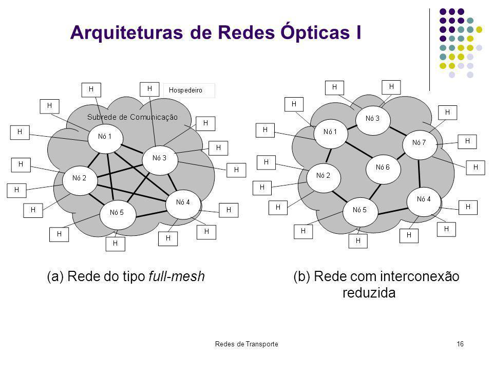 Arquiteturas de Redes Ópticas I