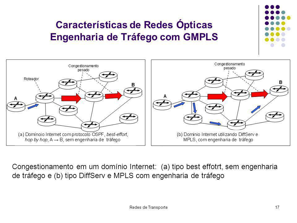 Características de Redes Ópticas Engenharia de Tráfego com GMPLS
