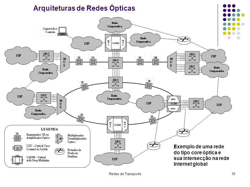 Arquiteturas de Redes Ópticas