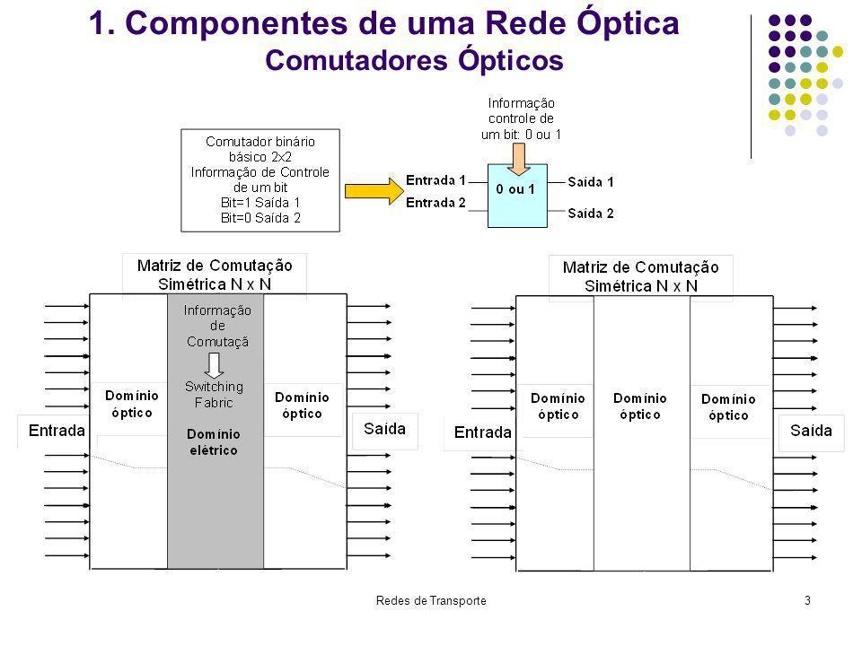 1. Componentes de uma Rede Óptica Comutadores Ópticos