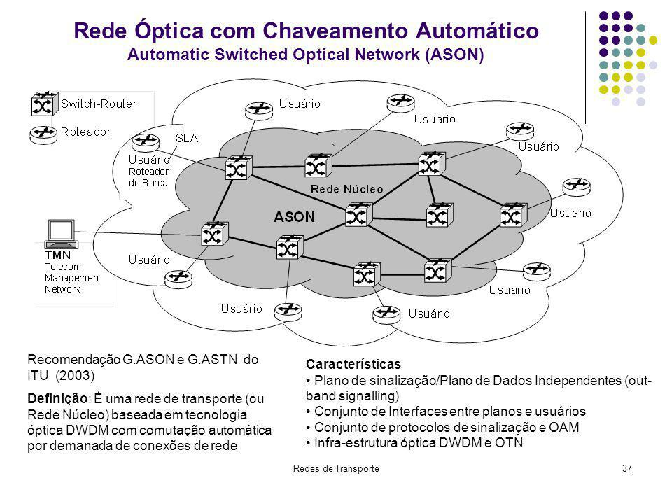 Rede Óptica com Chaveamento Automático Automatic Switched Optical Network (ASON)