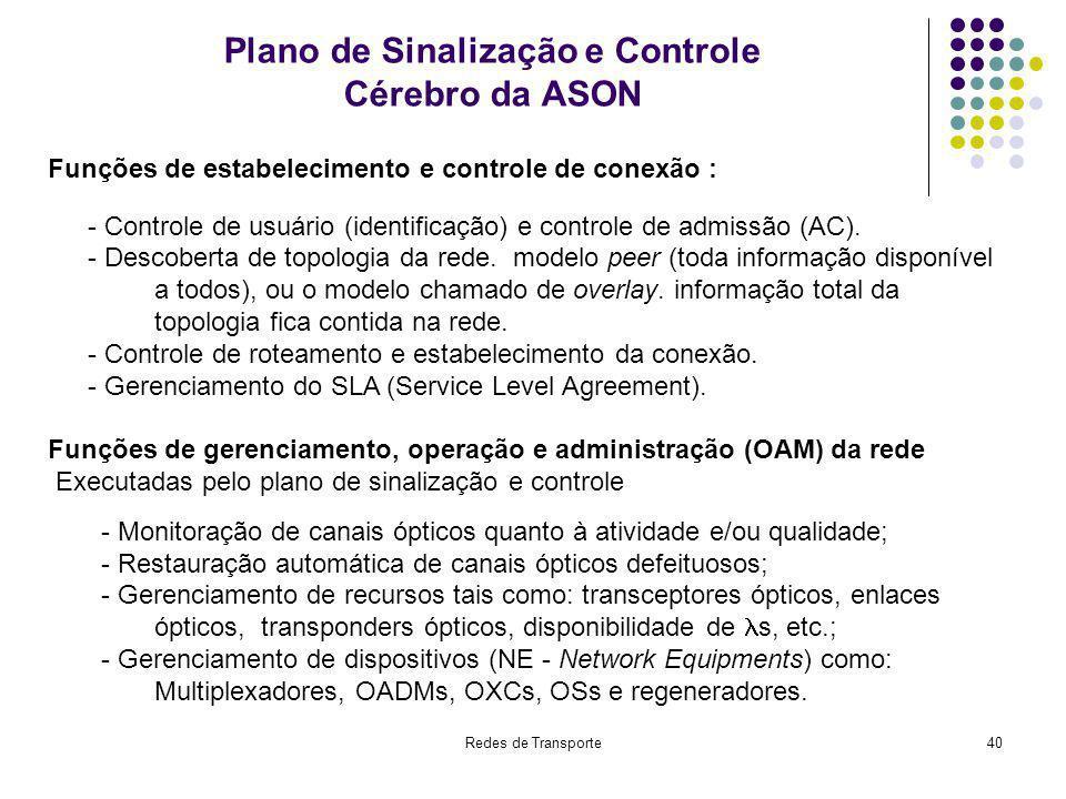 Plano de Sinalização e Controle Cérebro da ASON