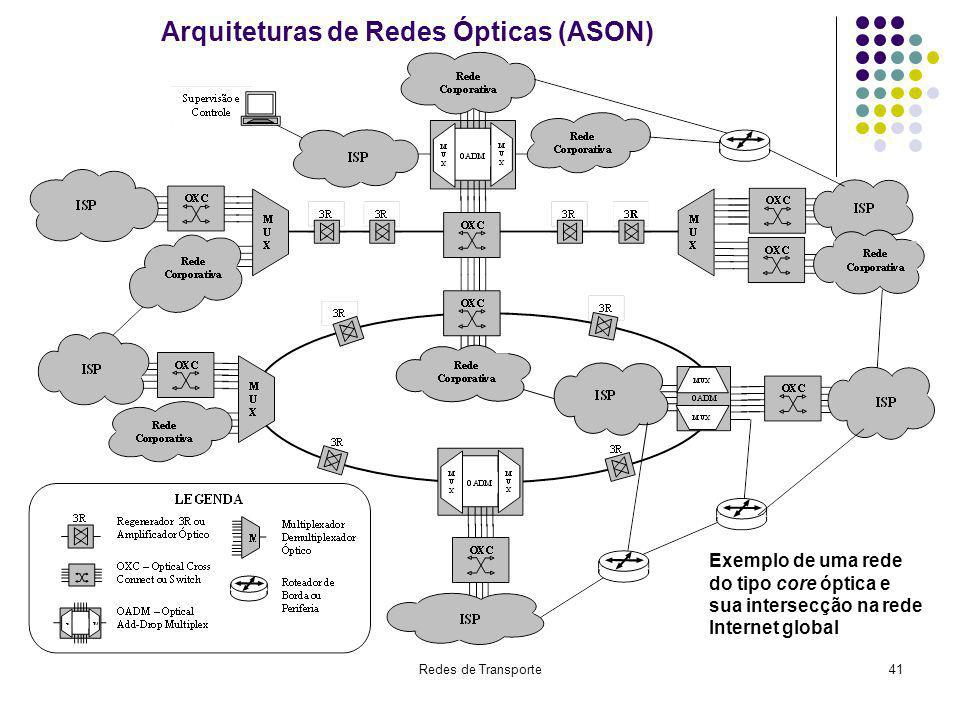 Arquiteturas de Redes Ópticas (ASON)