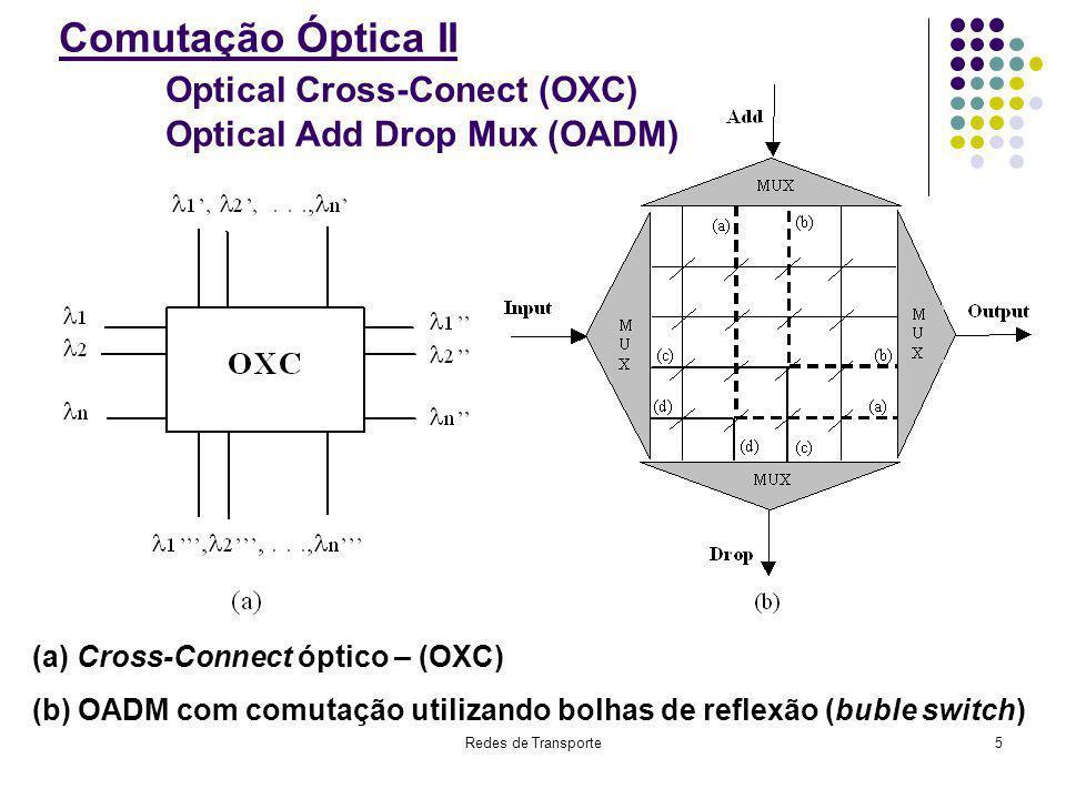 Comutação Óptica II. Optical Cross-Conect (OXC)